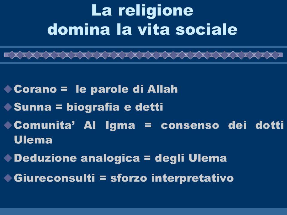 La religione domina la vita sociale