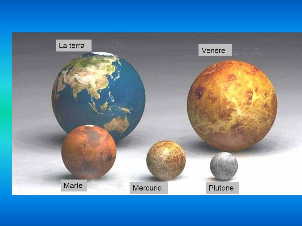 La terra Venere Marte Mercurio Plutone