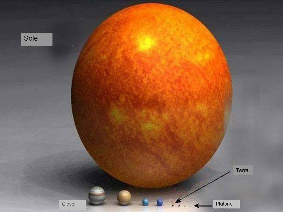 Sole Terra Giove Plutone
