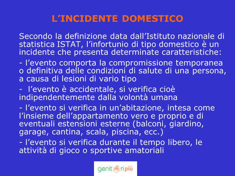 L'INCIDENTE DOMESTICO