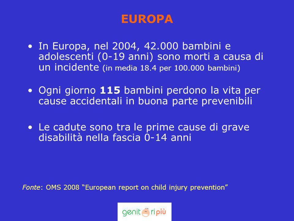 EUROPA In Europa, nel 2004, 42.000 bambini e adolescenti (0-19 anni) sono morti a causa di un incidente (in media 18.4 per 100.000 bambini)