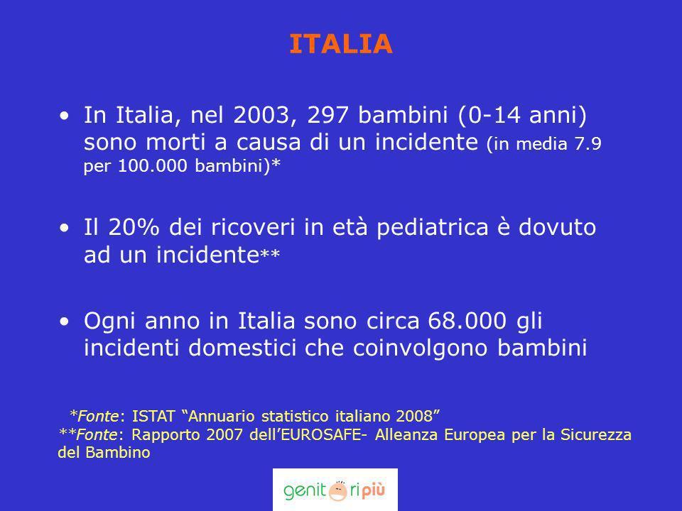 ITALIA In Italia, nel 2003, 297 bambini (0-14 anni) sono morti a causa di un incidente (in media 7.9 per 100.000 bambini)*