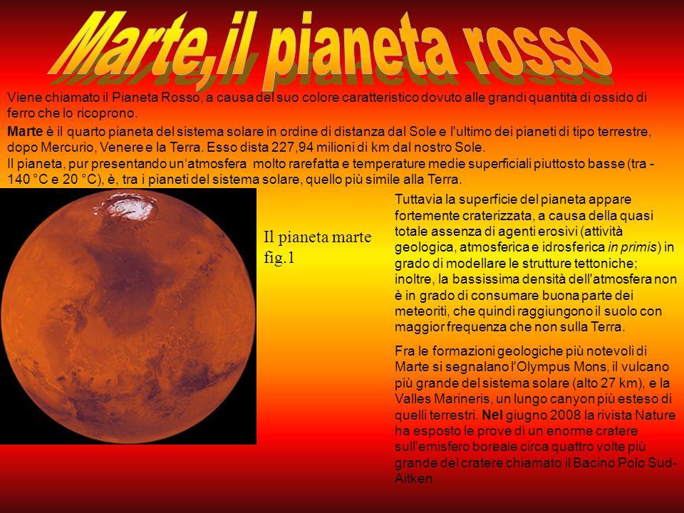 Marte,il pianeta rosso Il pianeta marte fig.1