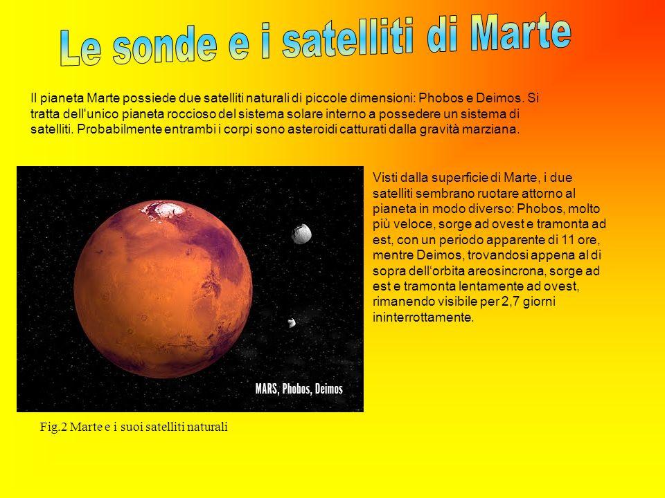 Le sonde e i satelliti di Marte