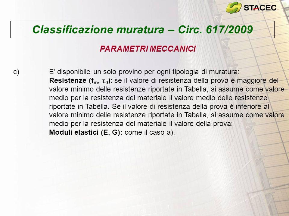 Classificazione muratura – Circ. 617/2009