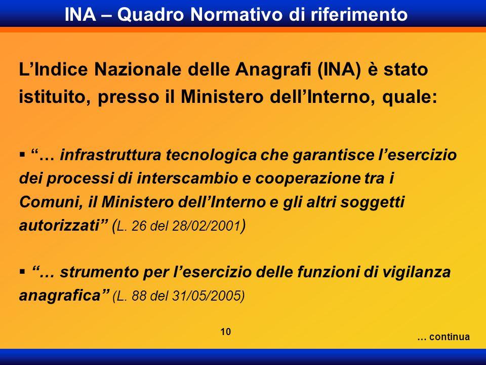 INA – Quadro Normativo di riferimento