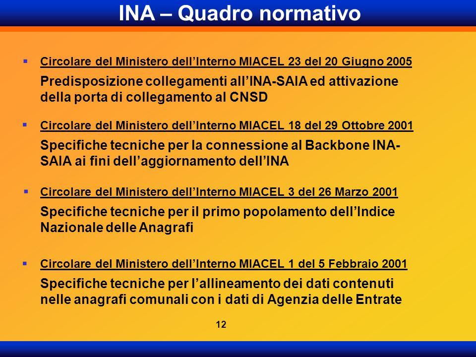 INA – Quadro normativo Circolare del Ministero dell'Interno MIACEL 23 del 20 Giugno 2005.