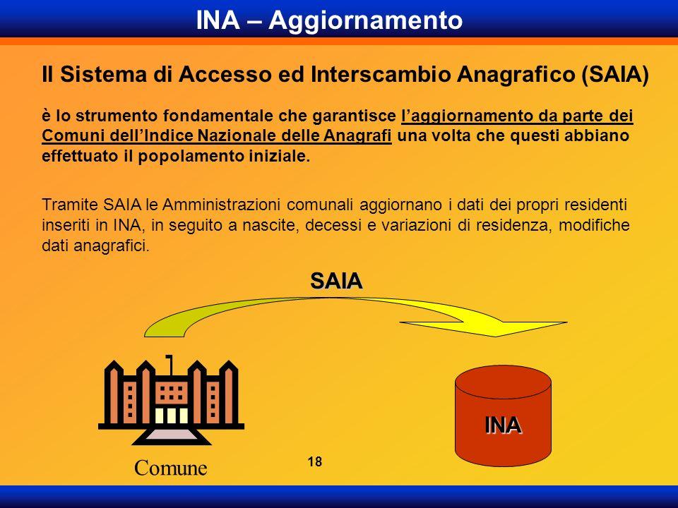 INA – Aggiornamento Il Sistema di Accesso ed Interscambio Anagrafico (SAIA)