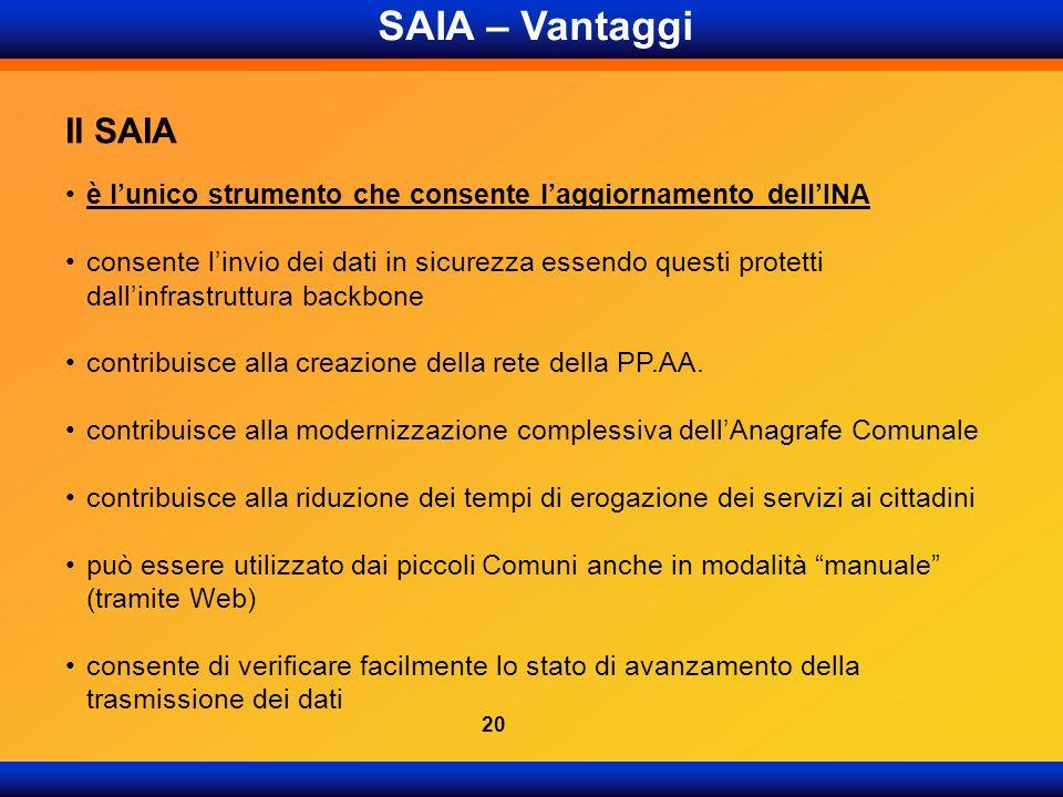 SAIA – Vantaggi Il SAIA. è l'unico strumento che consente l'aggiornamento dell'INA.
