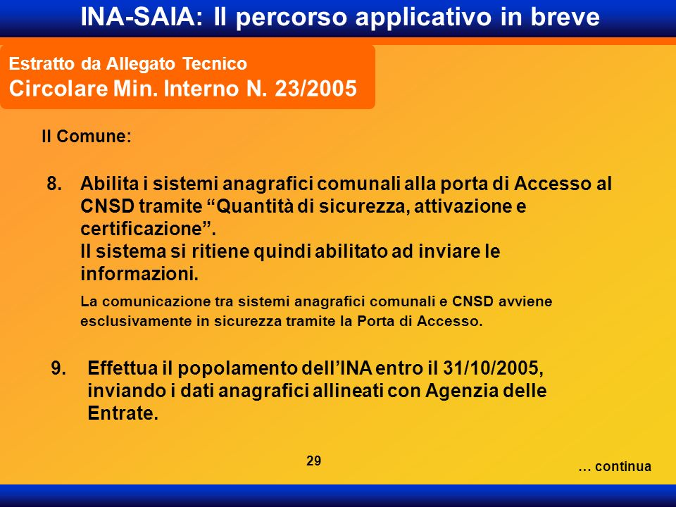 INA-SAIA: Il percorso applicativo in breve