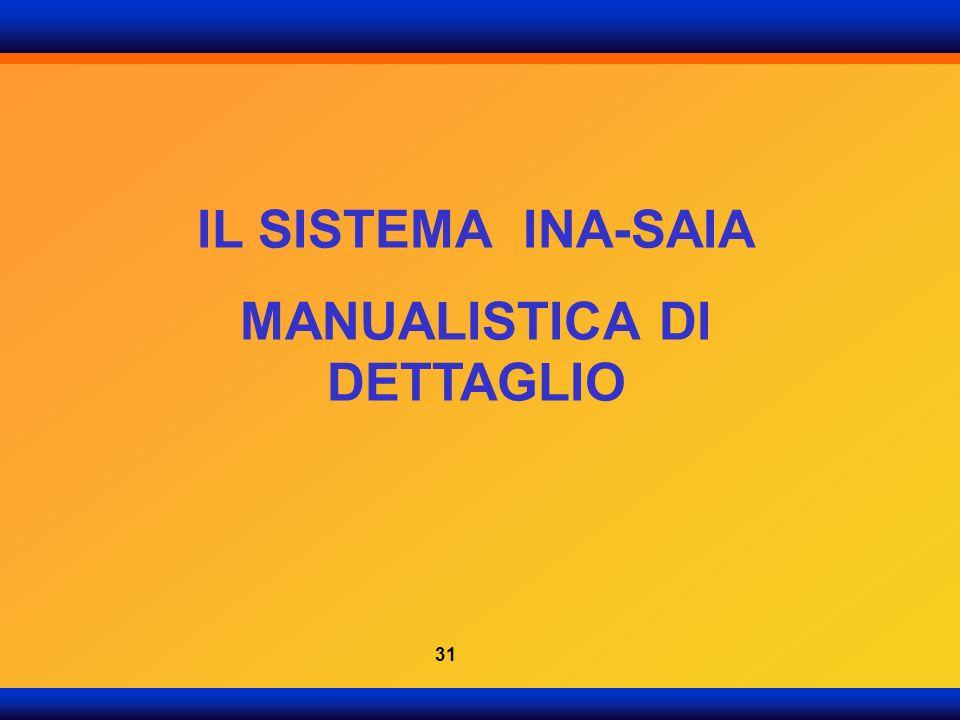 MANUALISTICA DI DETTAGLIO