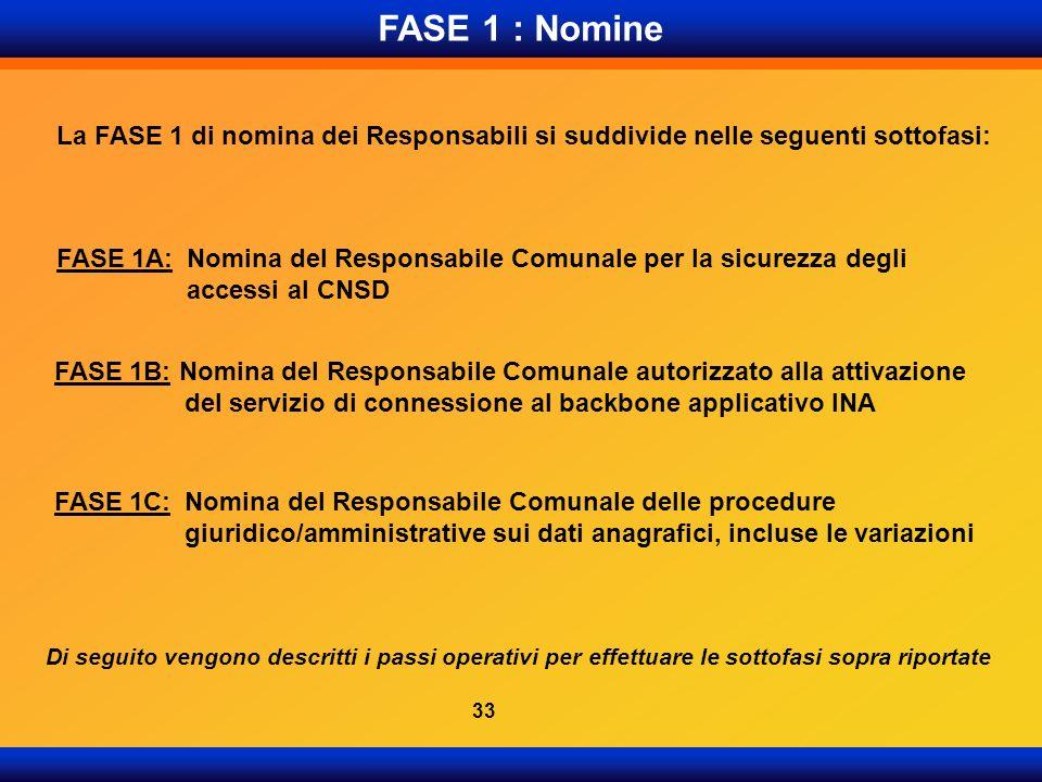 FASE 1 : Nomine La FASE 1 di nomina dei Responsabili si suddivide nelle seguenti sottofasi: