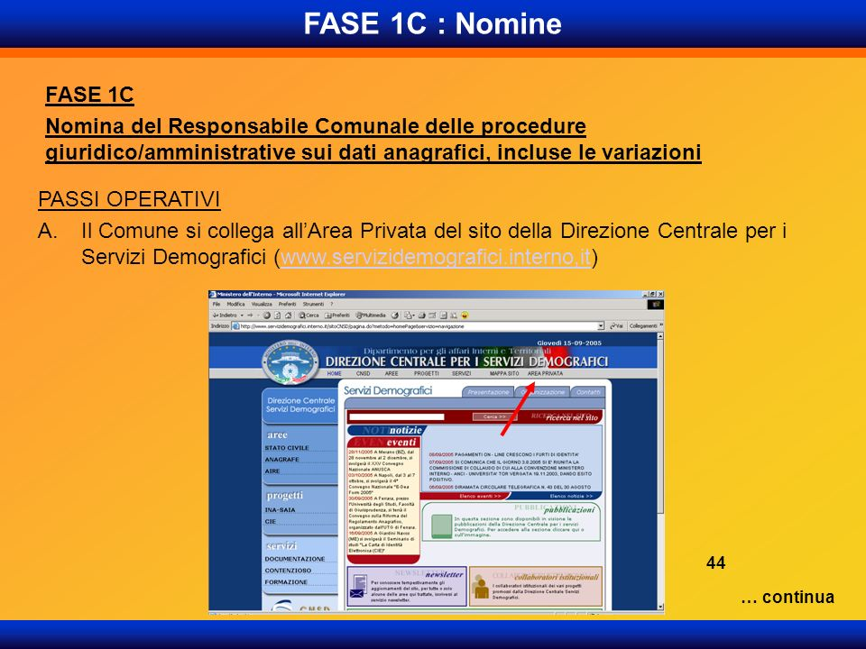 FASE 1C : Nomine FASE 1C. Nomina del Responsabile Comunale delle procedure giuridico/amministrative sui dati anagrafici, incluse le variazioni.