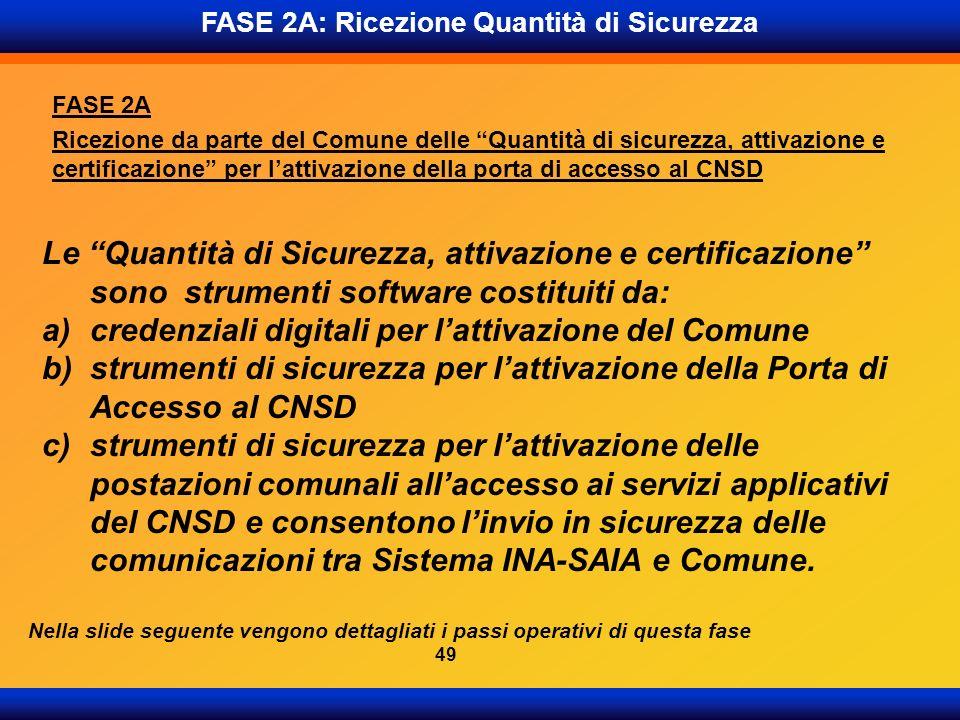 FASE 2A: Ricezione Quantità di Sicurezza
