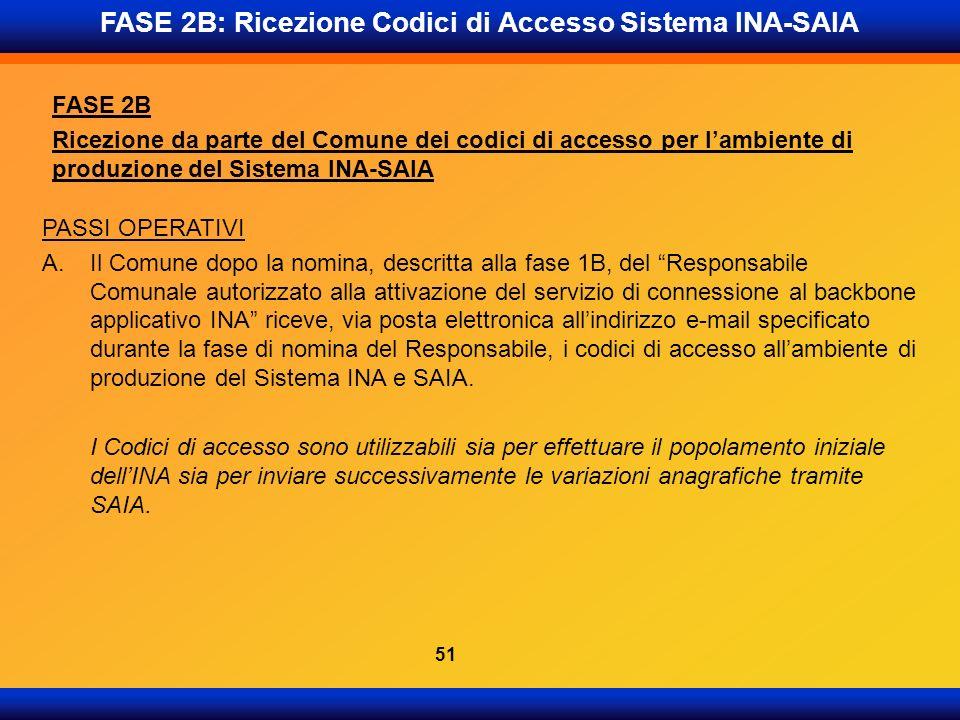 FASE 2B: Ricezione Codici di Accesso Sistema INA-SAIA