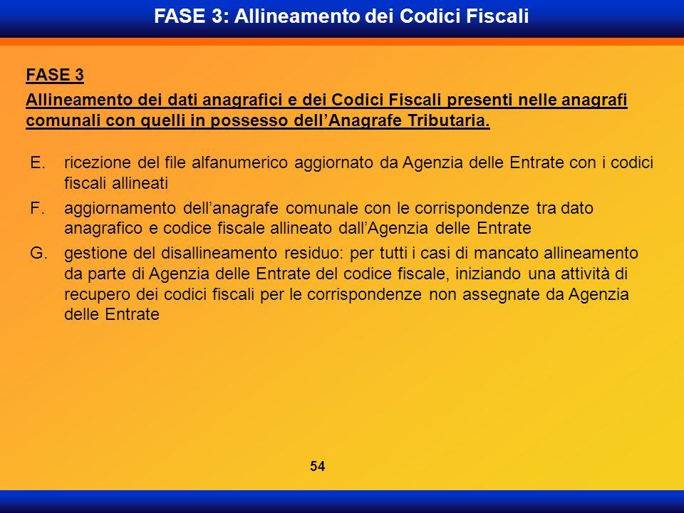 FASE 3: Allineamento dei Codici Fiscali