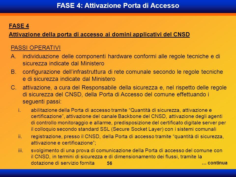 FASE 4: Attivazione Porta di Accesso