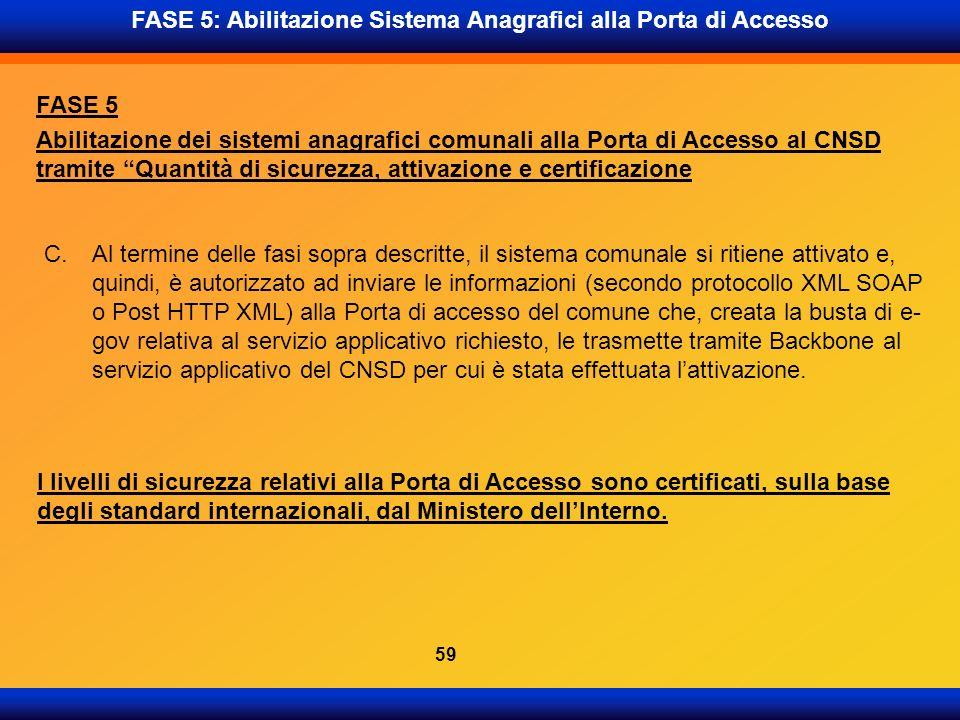 FASE 5: Abilitazione Sistema Anagrafici alla Porta di Accesso
