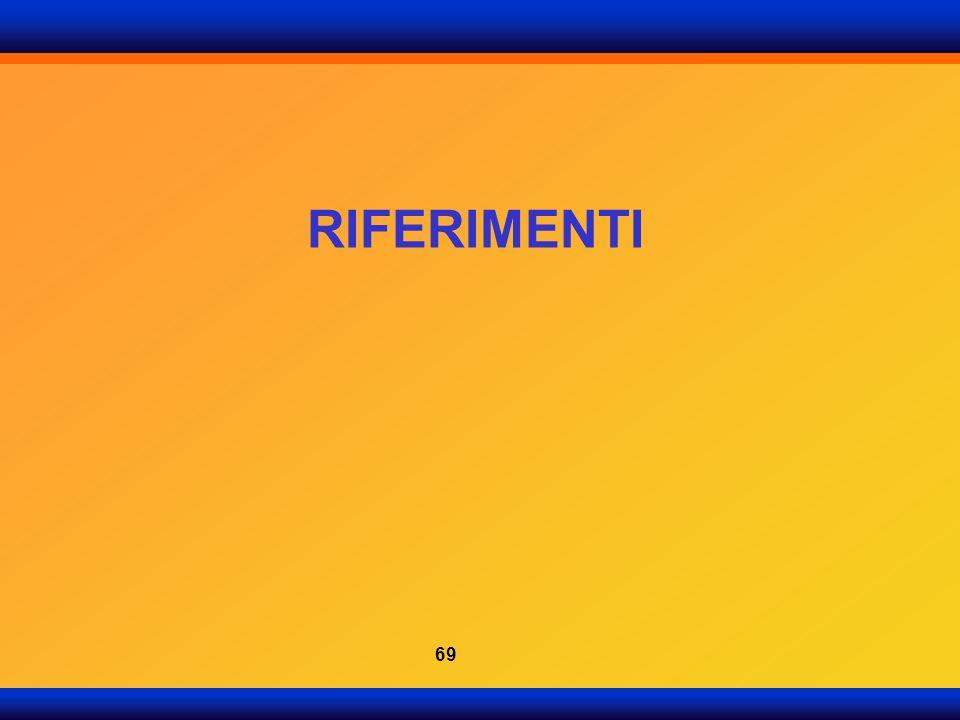 RIFERIMENTI 69