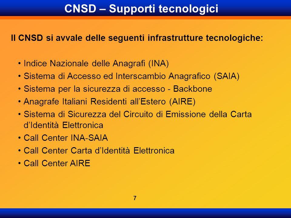 CNSD – Supporti tecnologici