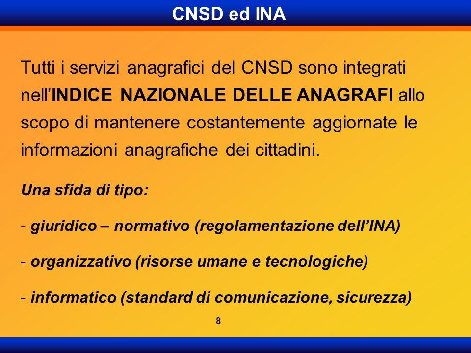 CNSD ed INA