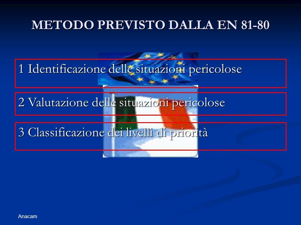 METODO PREVISTO DALLA EN 81-80