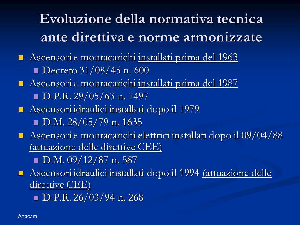 Evoluzione della normativa tecnica ante direttiva e norme armonizzate