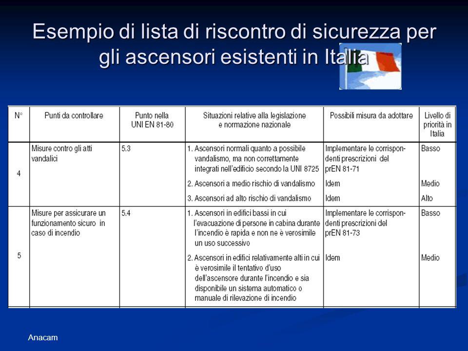 Esempio di lista di riscontro di sicurezza per gli ascensori esistenti in Italia