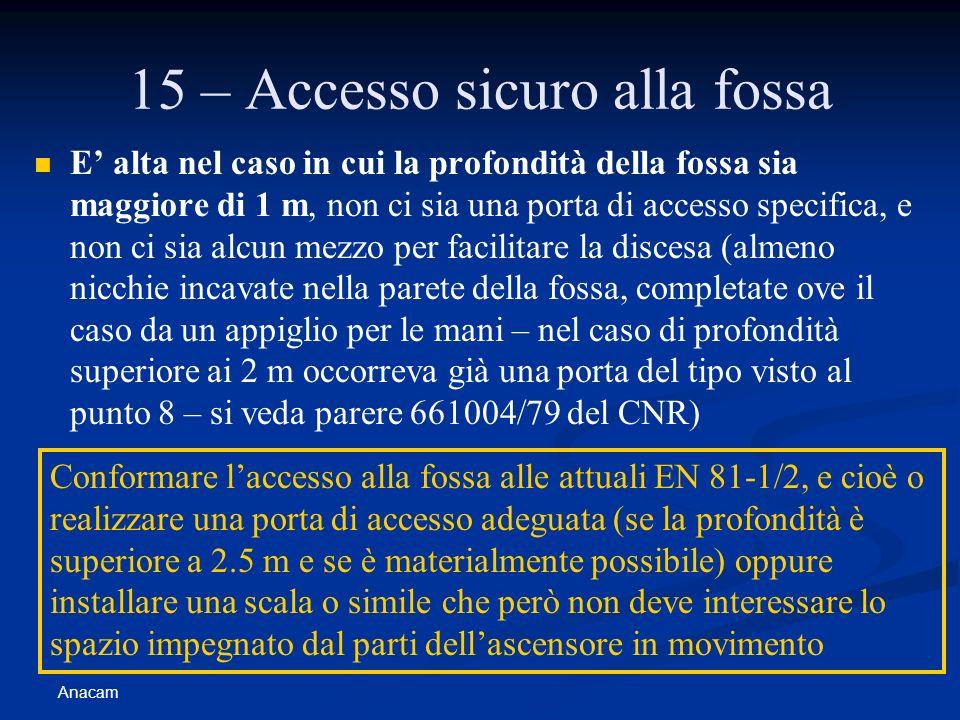 15 – Accesso sicuro alla fossa