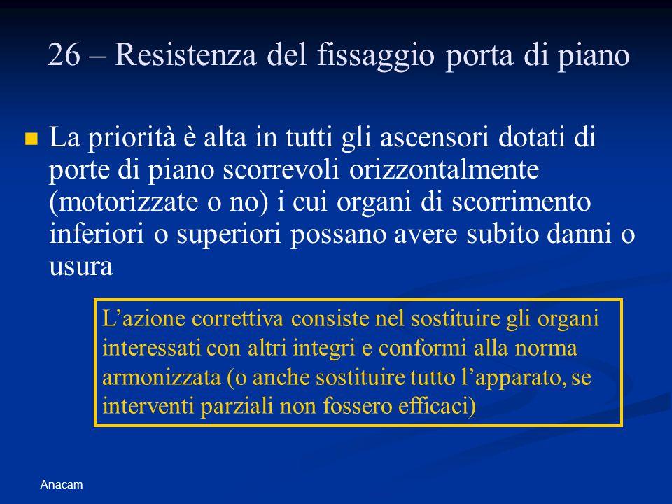26 – Resistenza del fissaggio porta di piano