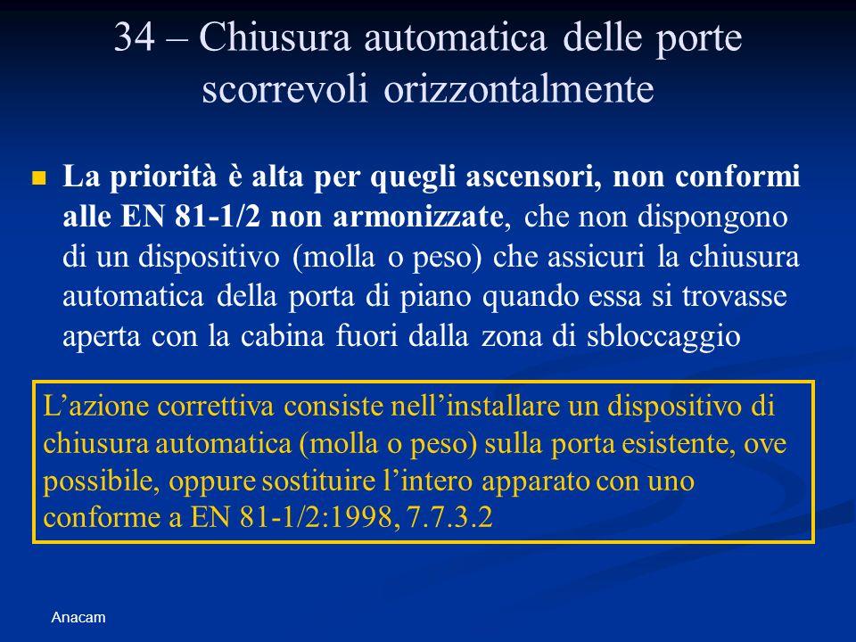 34 – Chiusura automatica delle porte scorrevoli orizzontalmente