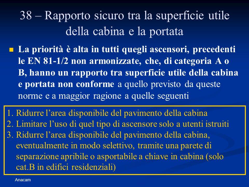 38 – Rapporto sicuro tra la superficie utile della cabina e la portata