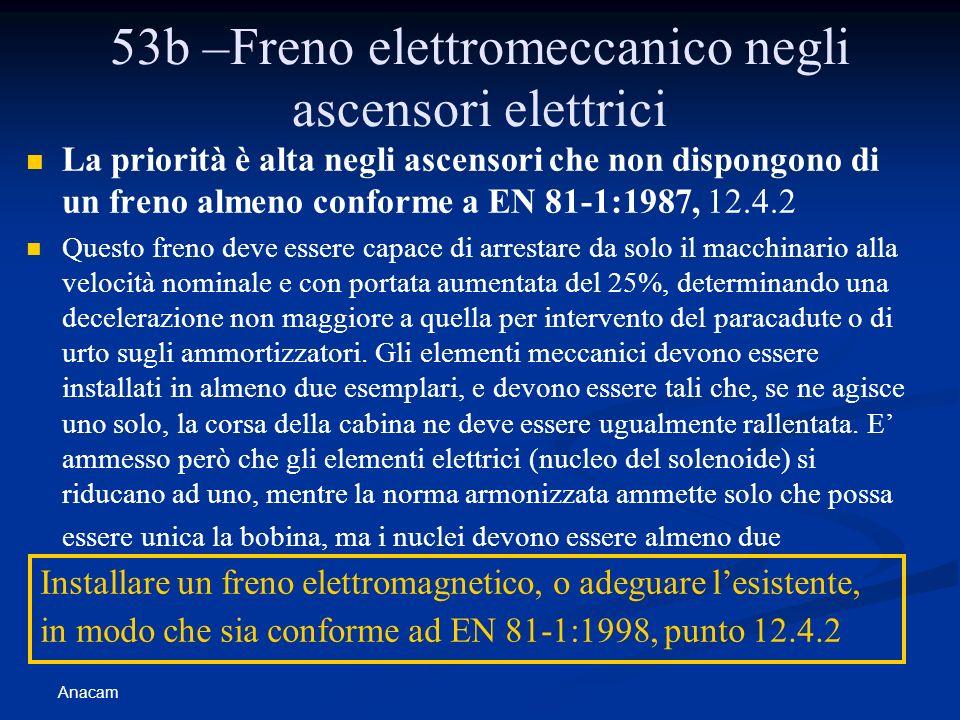 53b –Freno elettromeccanico negli ascensori elettrici
