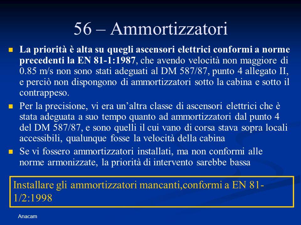 56 – Ammortizzatori
