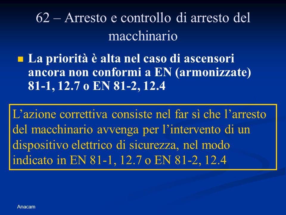 62 – Arresto e controllo di arresto del macchinario