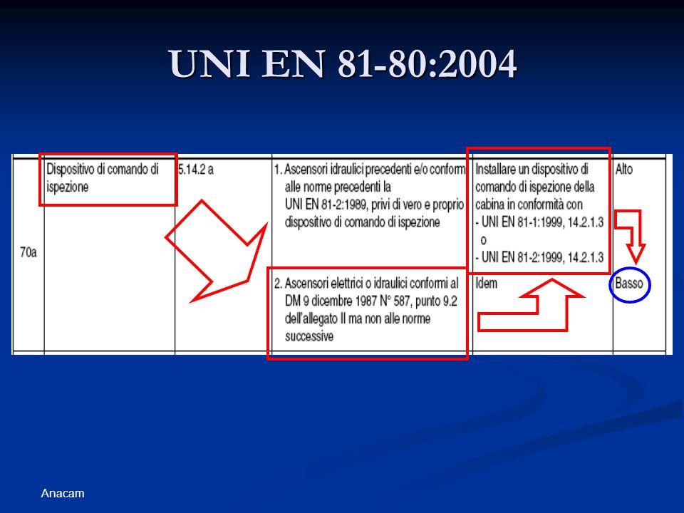 UNI EN 81-80:2004 Anacam