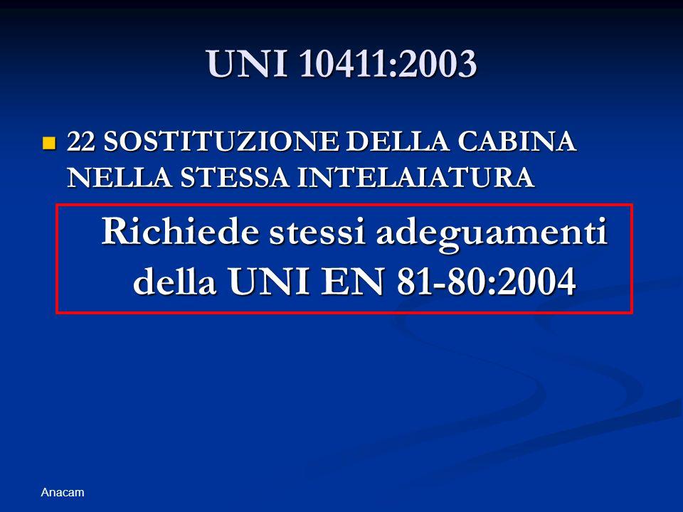 Richiede stessi adeguamenti della UNI EN 81-80:2004