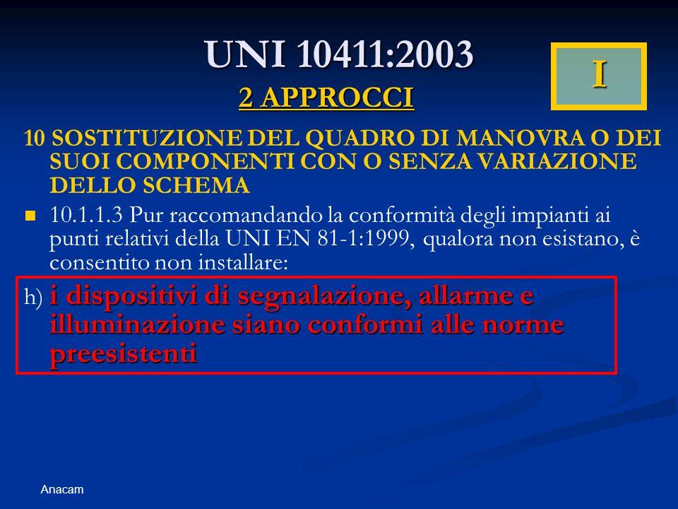 UNI 10411:2003 I. 2 APPROCCI. 10 SOSTITUZIONE DEL QUADRO DI MANOVRA O DEI SUOI COMPONENTI CON O SENZA VARIAZIONE DELLO SCHEMA.