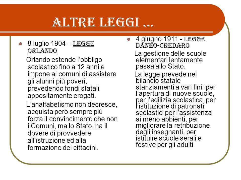 Altre leggi … 4 giugno 1911 - Legge Daneo-Credaro