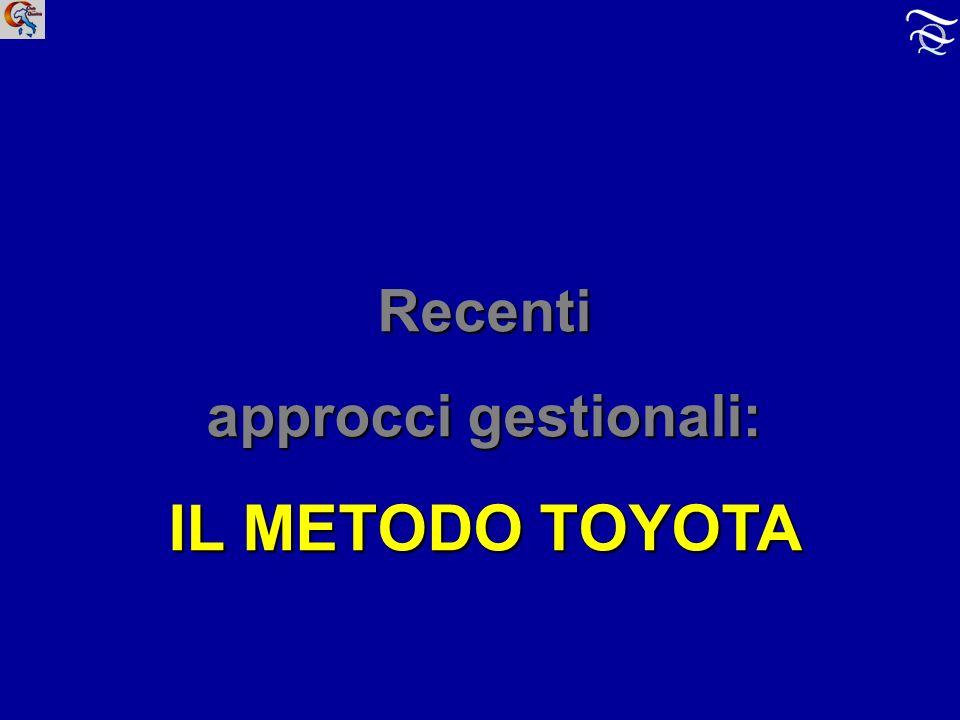 Recenti approcci gestionali: IL METODO TOYOTA