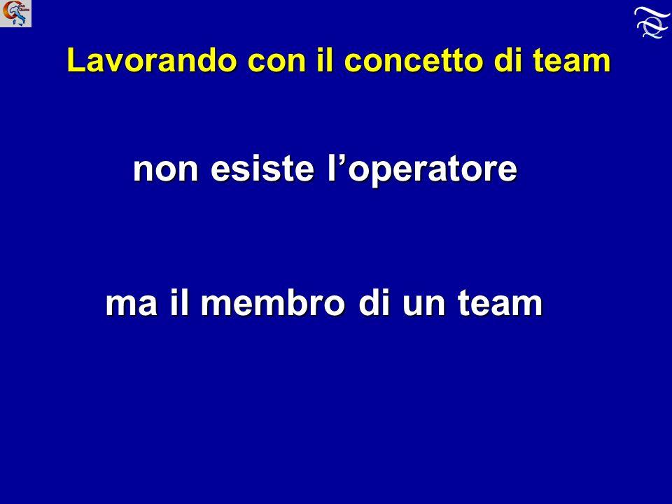 Lavorando con il concetto di team non esiste l'operatore