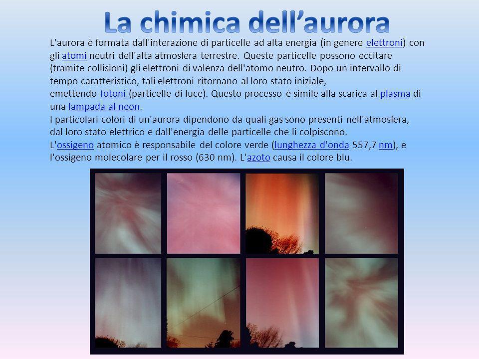 La chimica dell'aurora