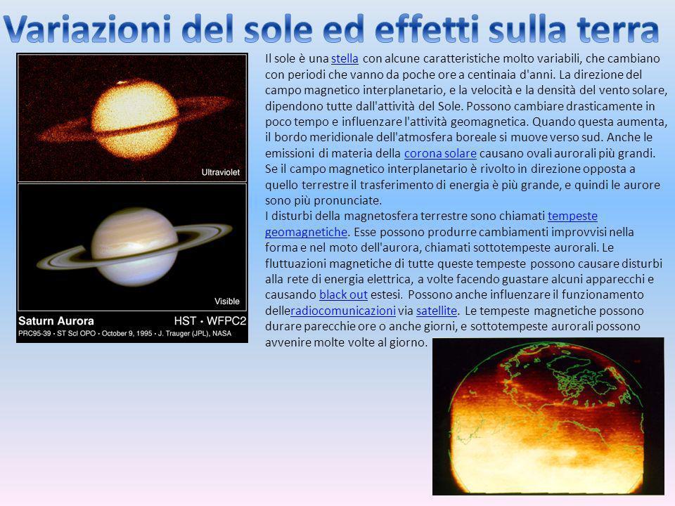 Variazioni del sole ed effetti sulla terra