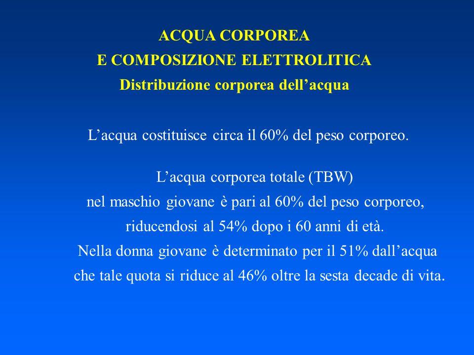 E COMPOSIZIONE ELETTROLITICA Distribuzione corporea dell'acqua
