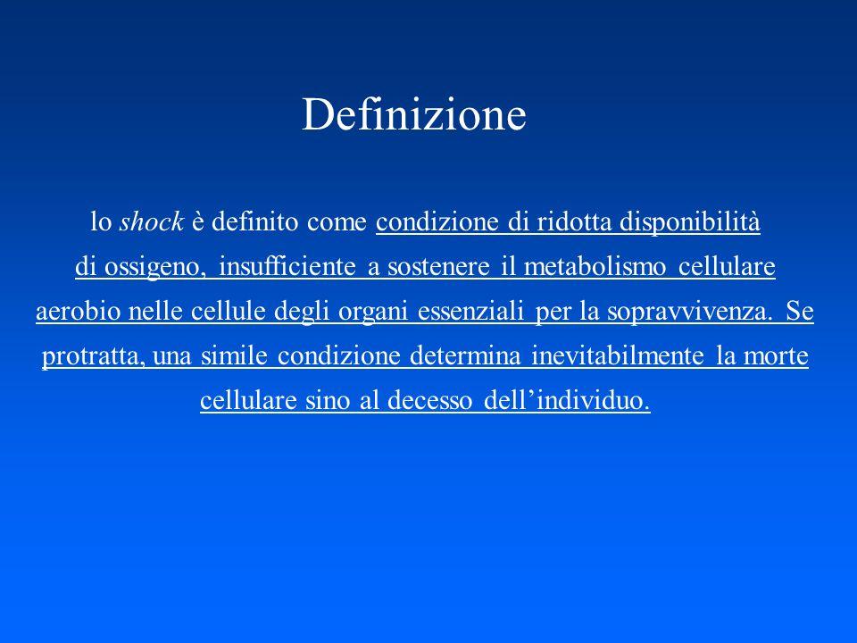 Definizione lo shock è definito come condizione di ridotta disponibilità. di ossigeno, insufficiente a sostenere il metabolismo cellulare.
