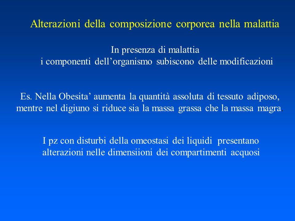 Alterazioni della composizione corporea nella malattia