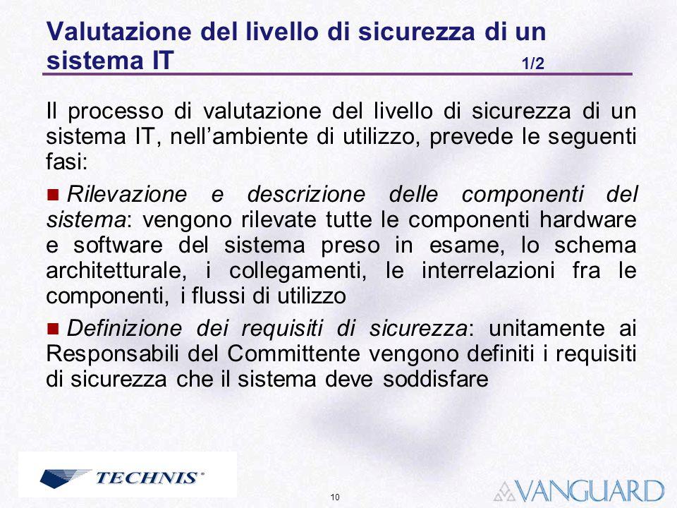 Valutazione del livello di sicurezza di un sistema IT 1/2
