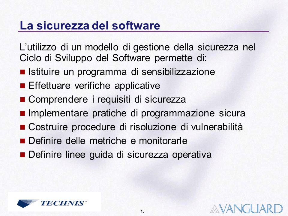 La sicurezza del software