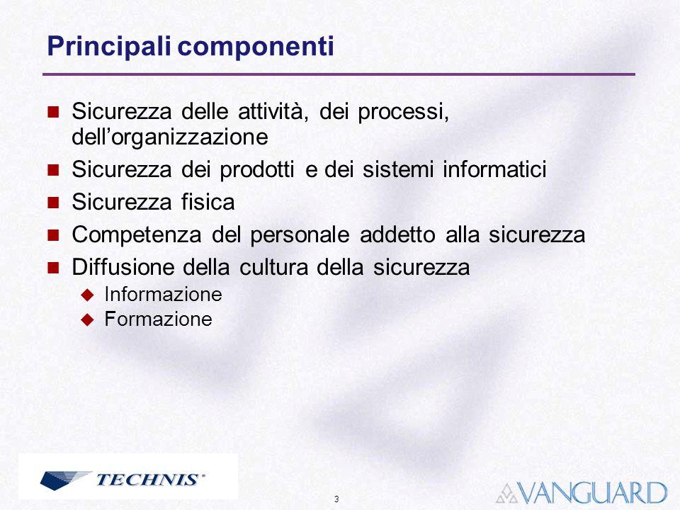 Principali componenti