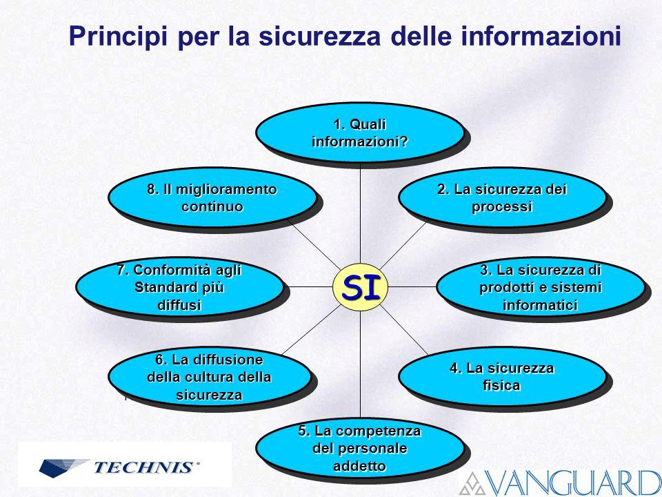Principi per la sicurezza delle informazioni